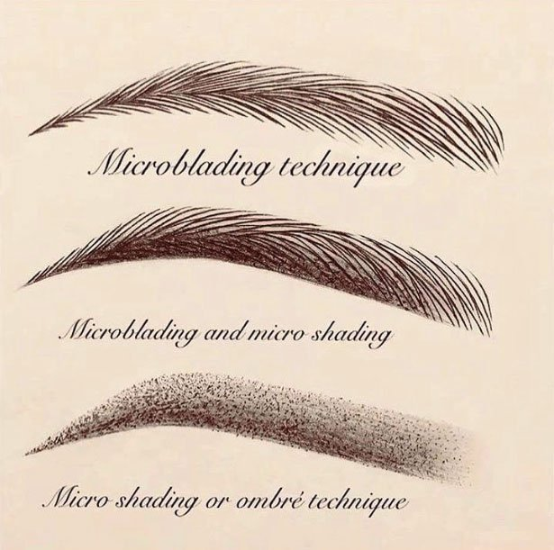 microblading, microshading and ombre technique